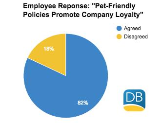 Employee-response-company-loyalty.png
